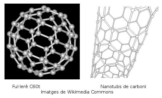 fullere_nanotubs